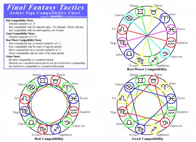 Ces jeux que je n'ai pas finis et les habitudes stratégiques